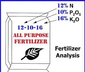 Soils - Fertilizer Bag